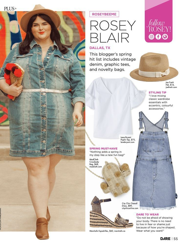Clothing ideas with retro style, day dress, jeans